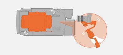 Reducir la vibración de la cámara: mecanismo estabilizador interior
