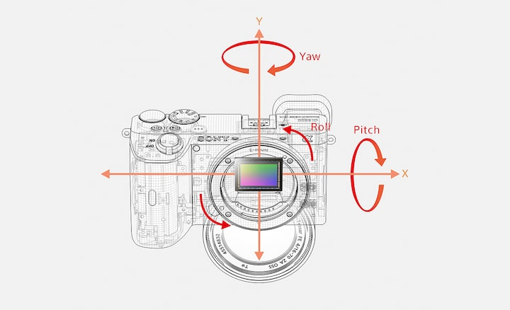 Cómo funciona la estabilización de imagen óptica